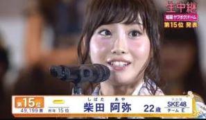 柴田阿弥は整形で顔が変わった?現在までの顔の変化を高校時代など画像で比較!
